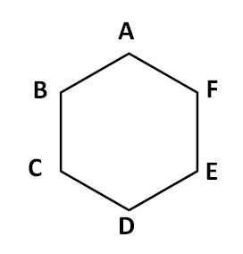 Regular hexagon of side 2m